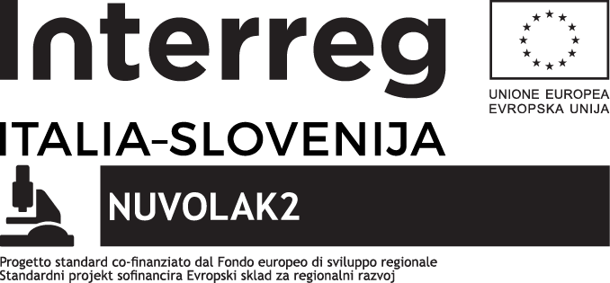InterregABC
